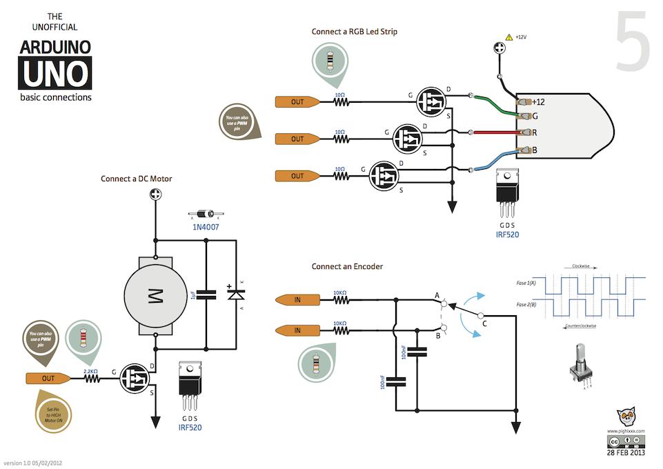 5_motor_DC_Encoder_e_Fita_RGB